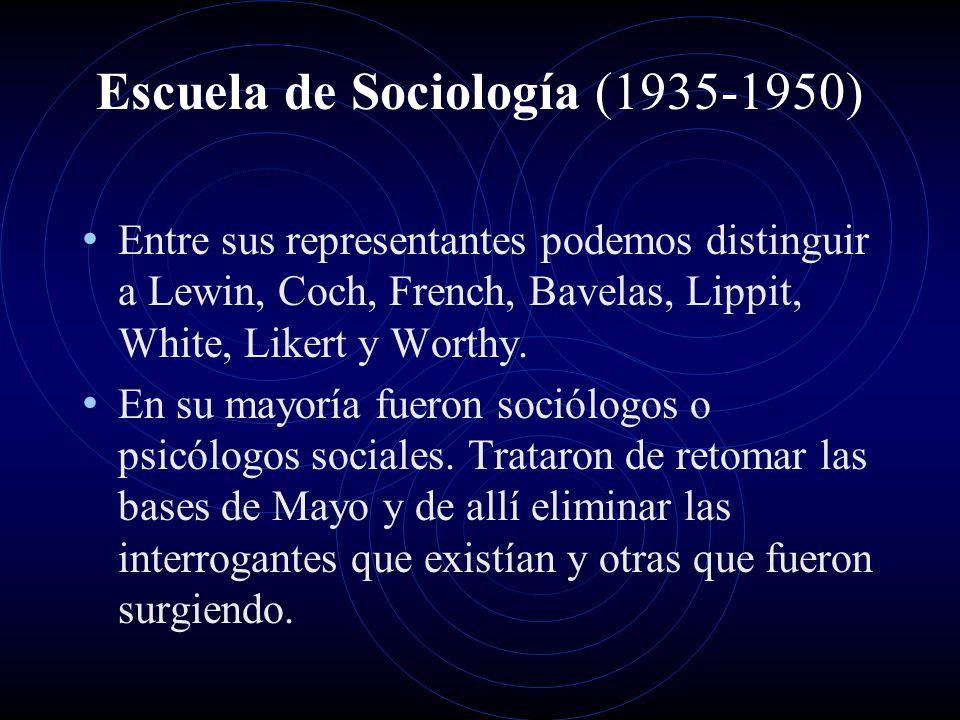 Escuela de Sociología (1935-1950)