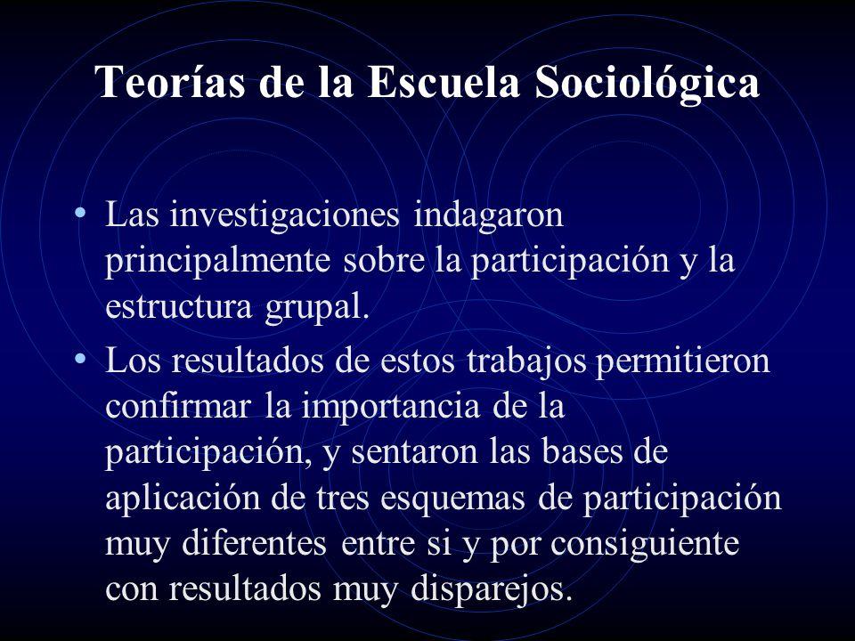 Teorías de la Escuela Sociológica