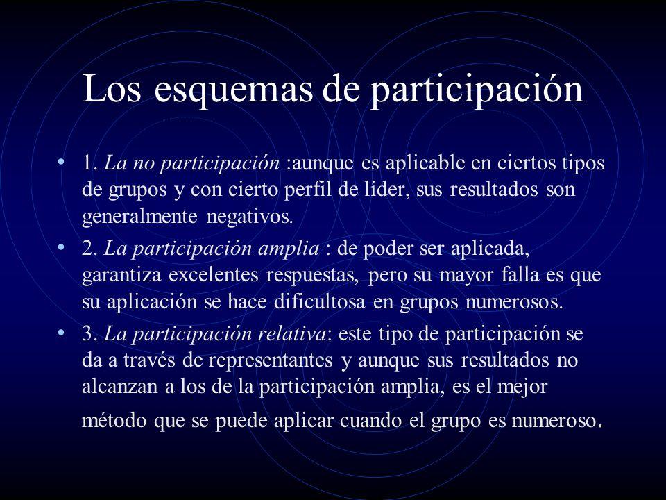 Los esquemas de participación