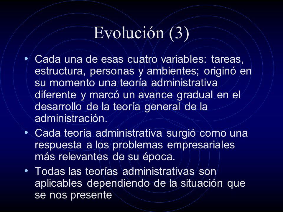 Evolución (3)