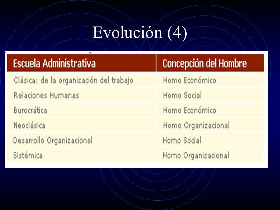 Evolución (4)