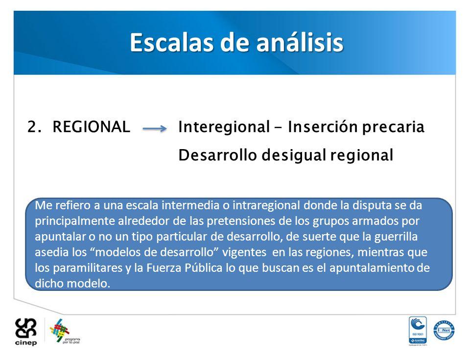 Escalas de análisis 2. REGIONAL Interegional - Inserción precaria