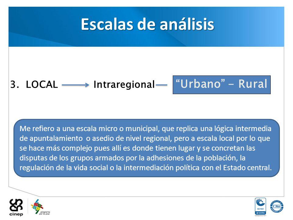 Escalas de análisis Urbano - Rural 3. LOCAL Intraregional