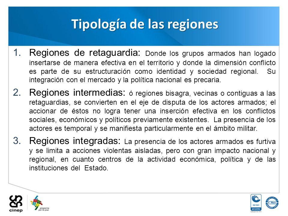 Tipología de las regiones