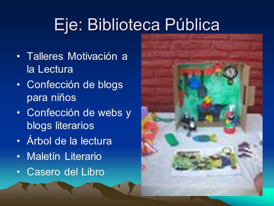 Eje: Biblioteca Pública