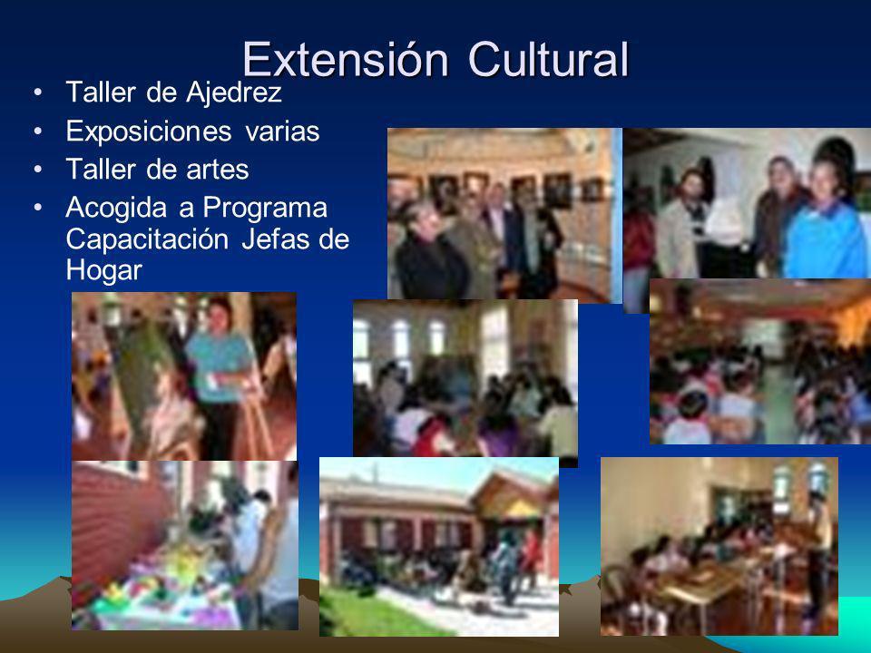 Extensión Cultural Taller de Ajedrez Exposiciones varias