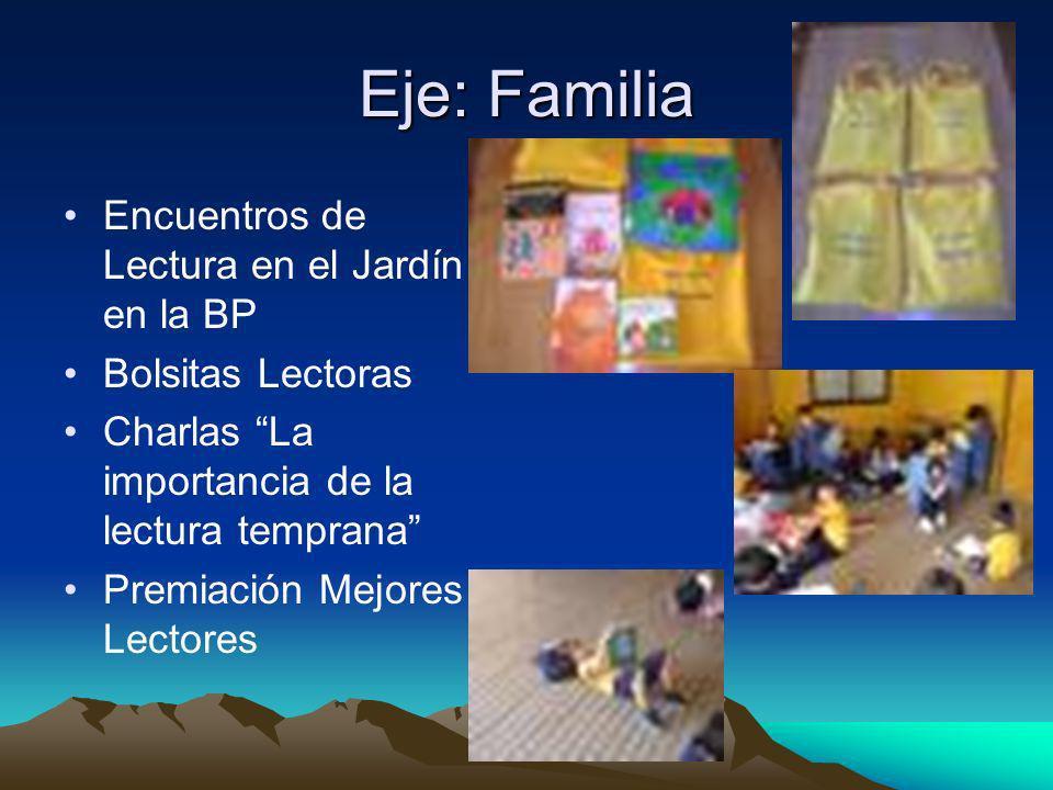 Eje: Familia Encuentros de Lectura en el Jardín y en la BP
