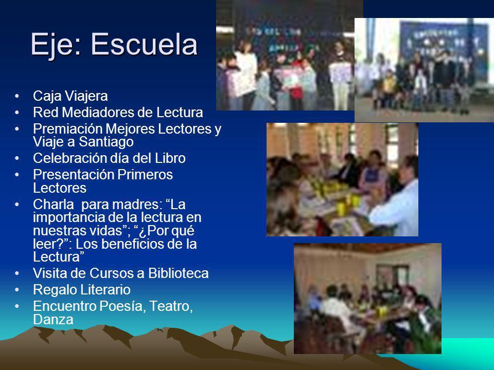 Eje: Escuela Caja Viajera Red Mediadores de Lectura