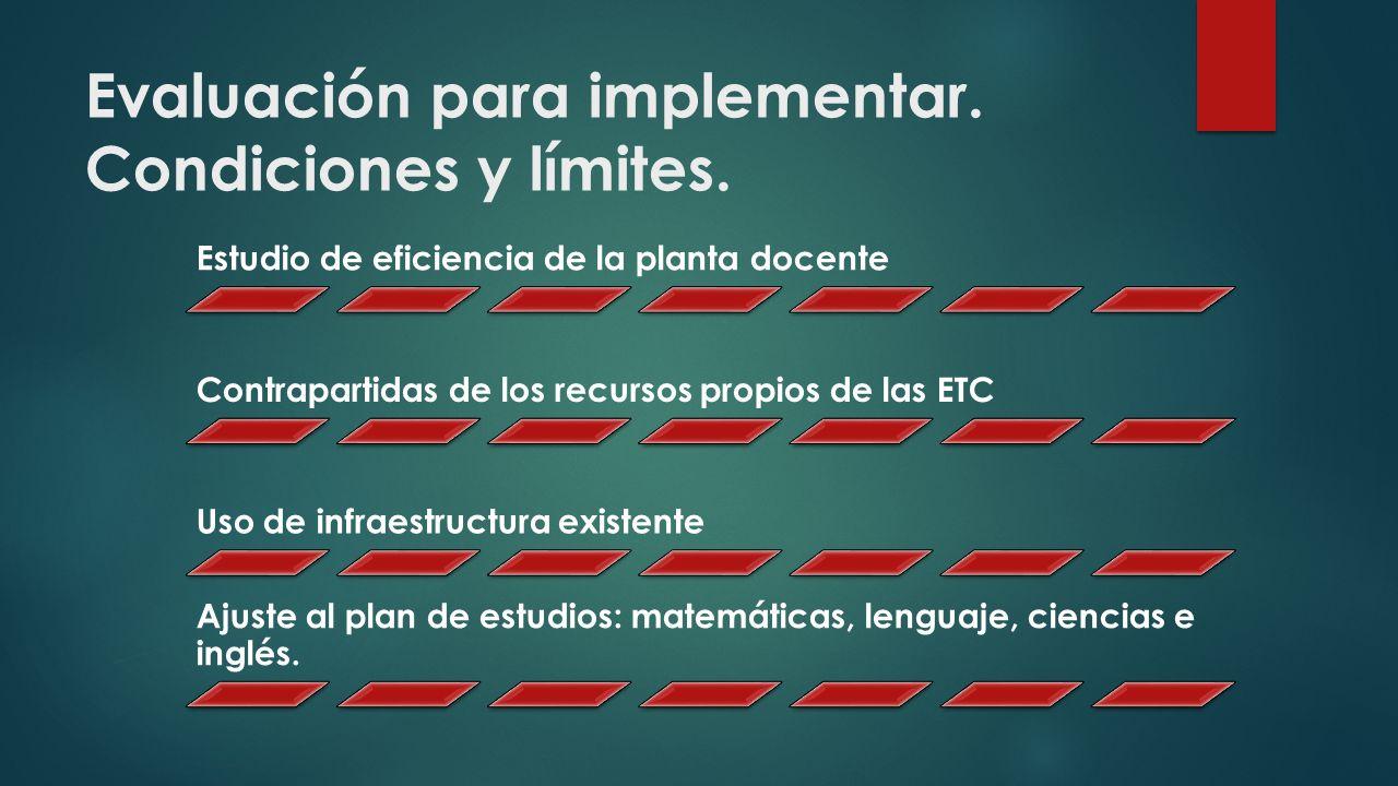 Evaluación para implementar. Condiciones y límites.