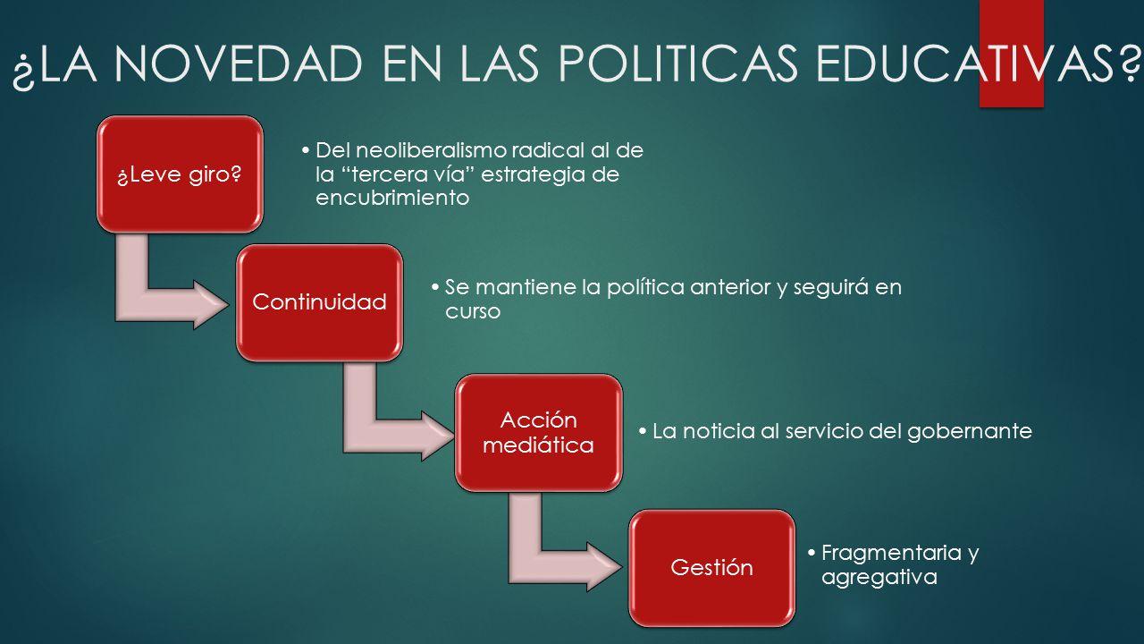 ¿LA NOVEDAD EN LAS POLITICAS EDUCATIVAS