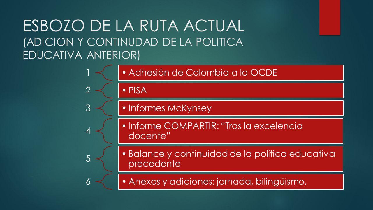 ESBOZO DE LA RUTA ACTUAL (ADICION Y CONTINUDAD DE LA POLITICA EDUCATIVA ANTERIOR)