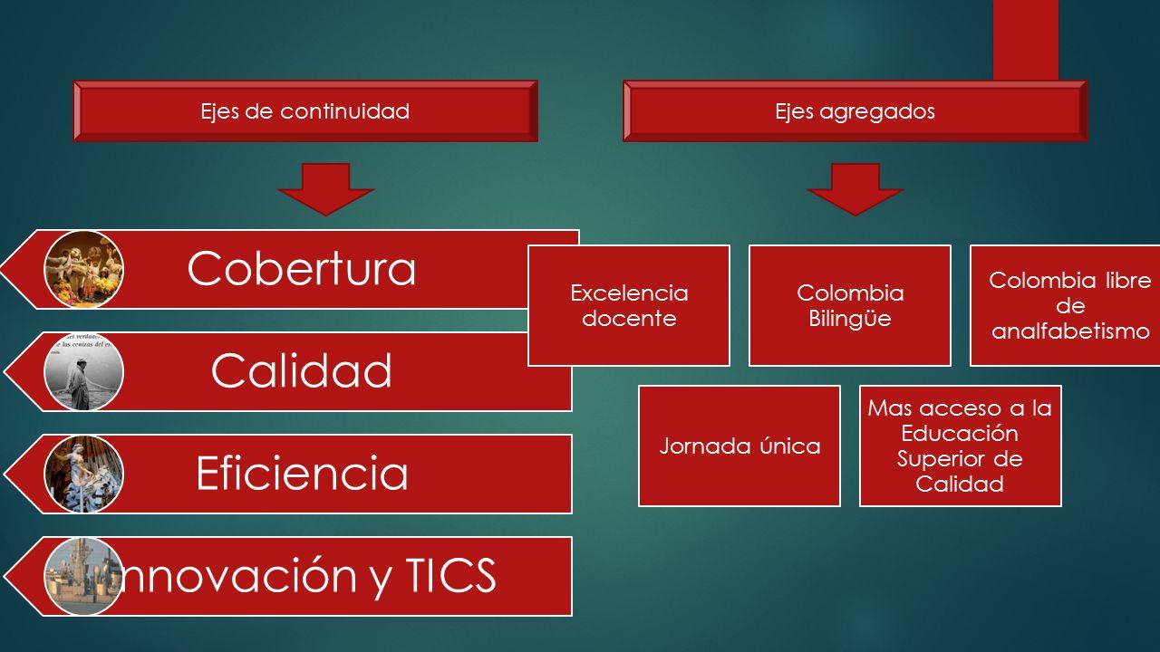 Cobertura Calidad Eficiencia Innovación y TICS Excelencia docente
