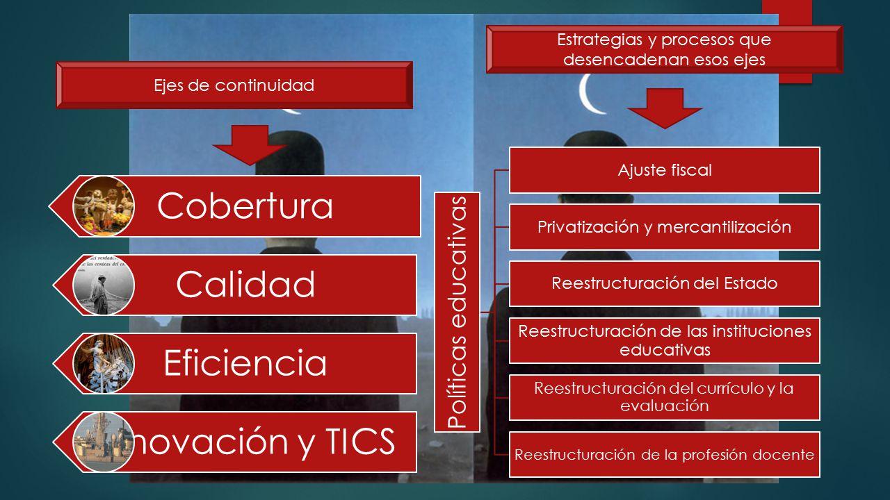Cobertura Calidad Eficiencia Innovación y TICS Políticas educativas