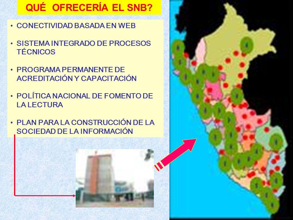 QUÉ OFRECERÍA EL SNB CONECTIVIDAD BASADA EN WEB