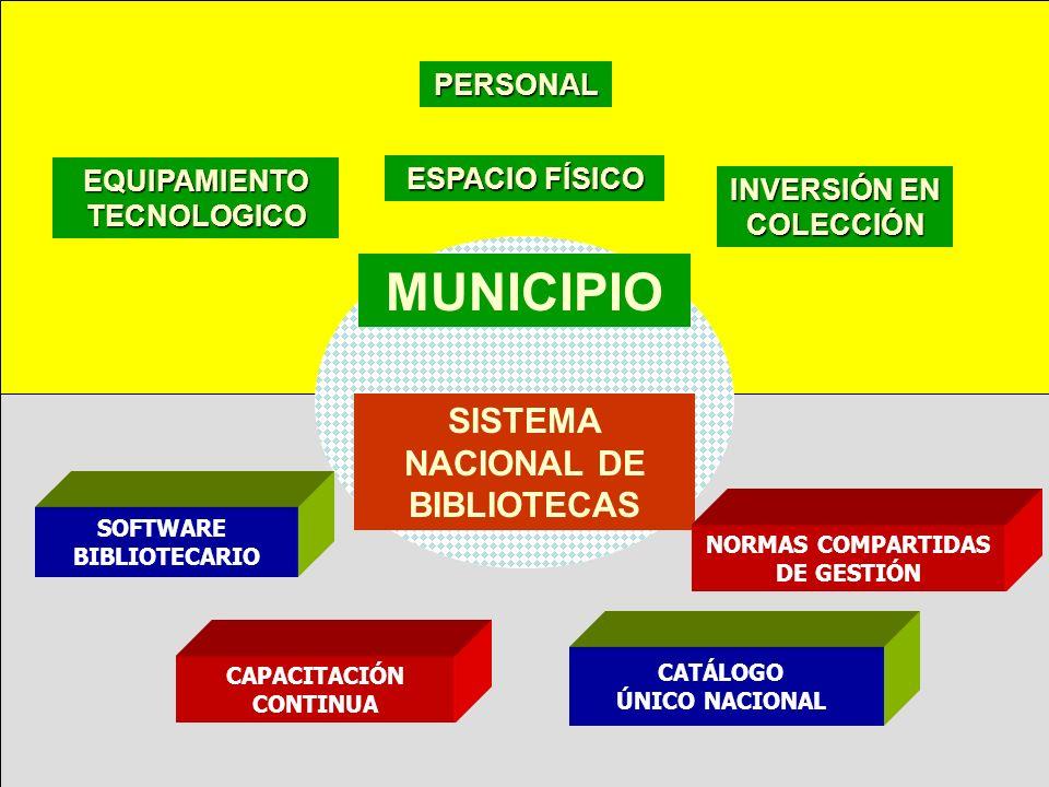 MUNICIPIO SISTEMA NACIONAL DE BIBLIOTECAS PERSONAL