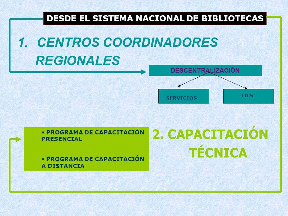 DESDE EL SISTEMA NACIONAL DE BIBLIOTECAS