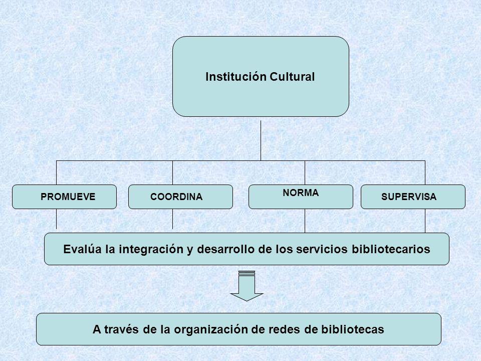 Evalúa la integración y desarrollo de los servicios bibliotecarios