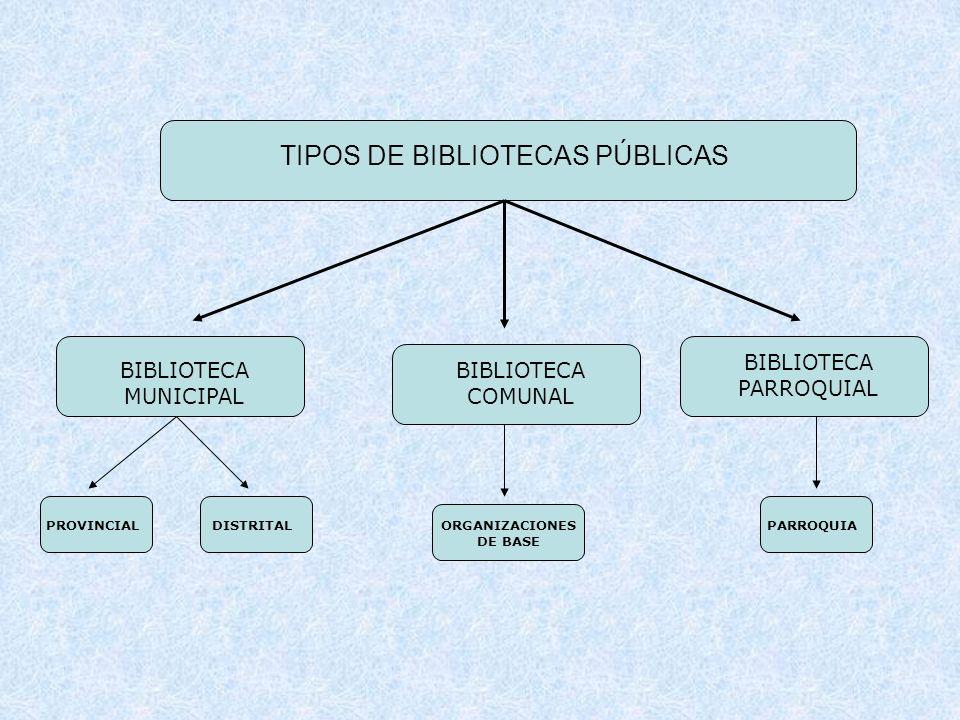 TIPOS DE BIBLIOTECAS PÚBLICAS