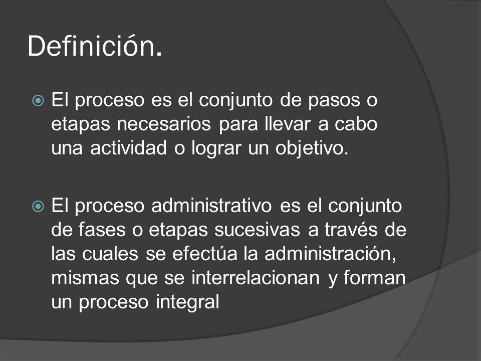 Definición. El proceso es el conjunto de pasos o etapas necesarios para llevar a cabo una actividad o lograr un objetivo.