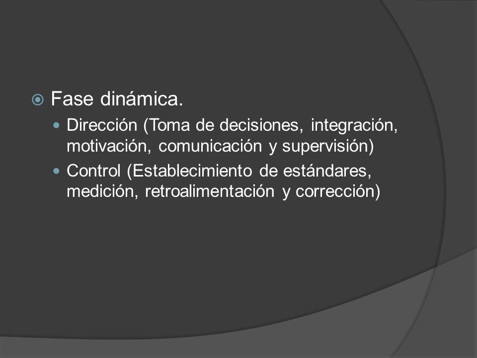 Fase dinámica. Dirección (Toma de decisiones, integración, motivación, comunicación y supervisión)