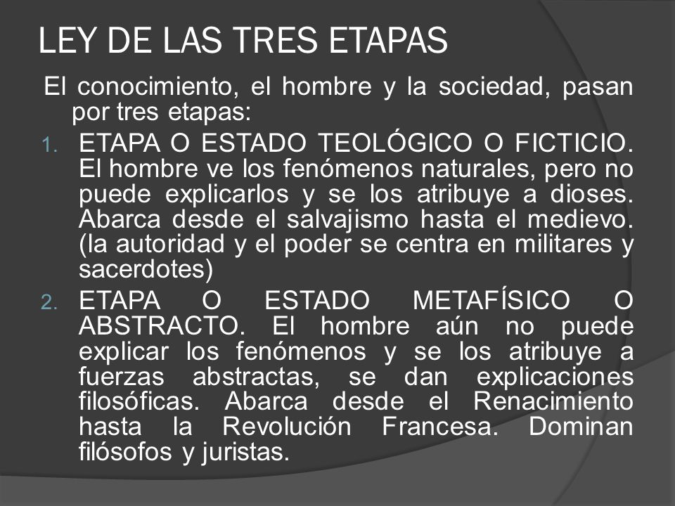 LEY DE LAS TRES ETAPAS El conocimiento, el hombre y la sociedad, pasan por tres etapas: