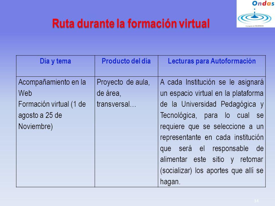 Ruta durante la formación virtual Lecturas para Autoformación