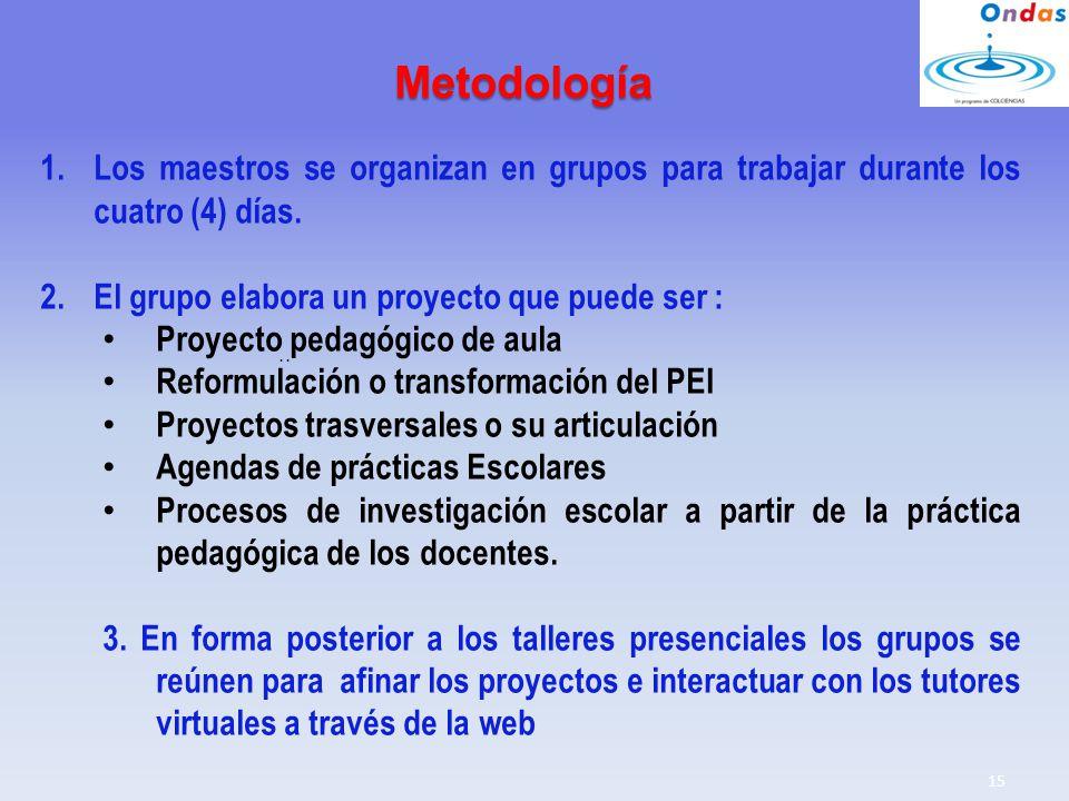 Metodología Los maestros se organizan en grupos para trabajar durante los cuatro (4) días. El grupo elabora un proyecto que puede ser :