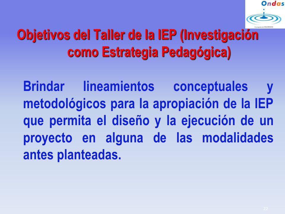 Objetivos del Taller de la IEP (Investigación como Estrategia Pedagógica)