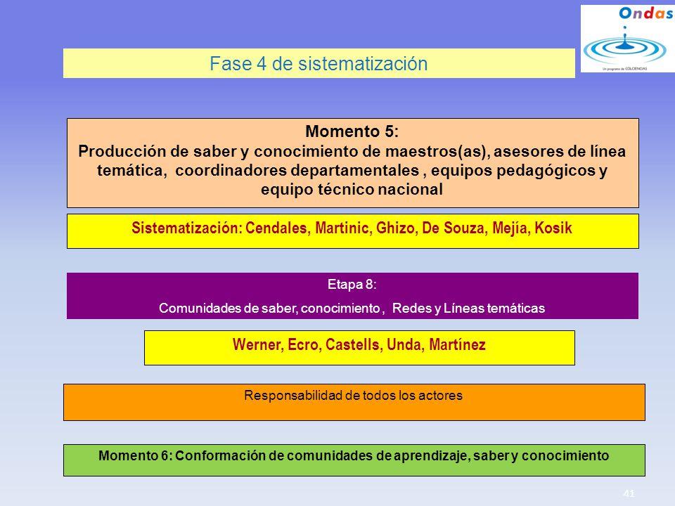 Werner, Ecro, Castells, Unda, Martínez