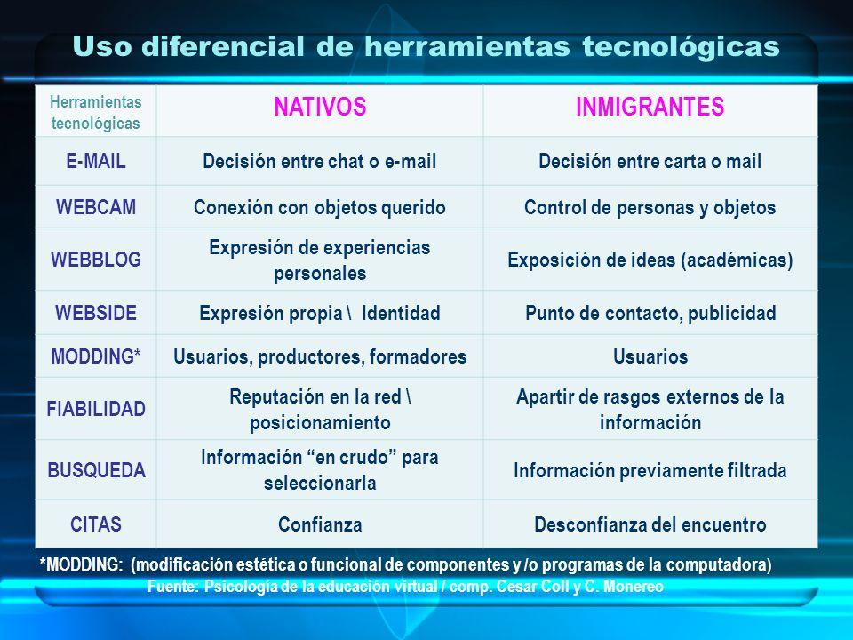 Uso diferencial de herramientas tecnológicas