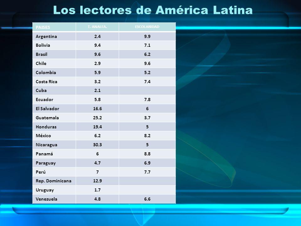 Los lectores de América Latina