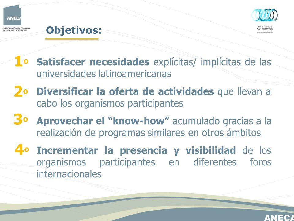 Objetivos: Satisfacer necesidades explícitas/ implícitas de las universidades latinoamericanas.