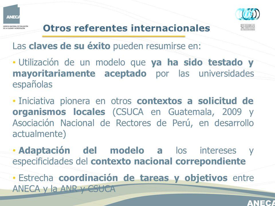 Otros referentes internacionales