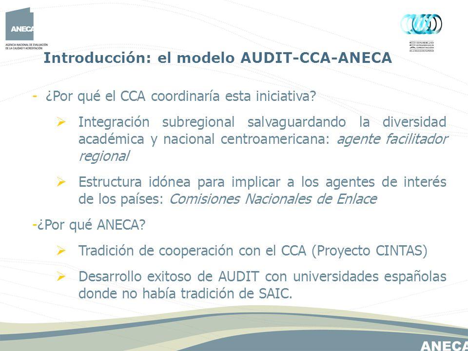 Introducción: el modelo AUDIT-CCA-ANECA