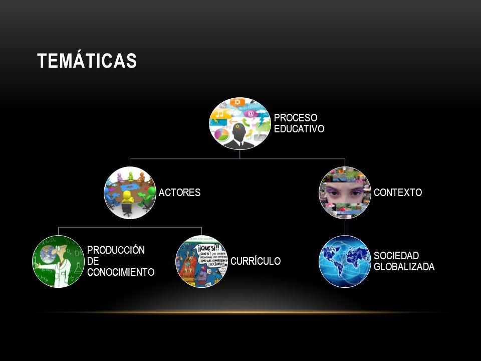 temáticas PROCESO EDUCATIVO ACTORES PRODUCCIÓN DE CONOCIMIENTO