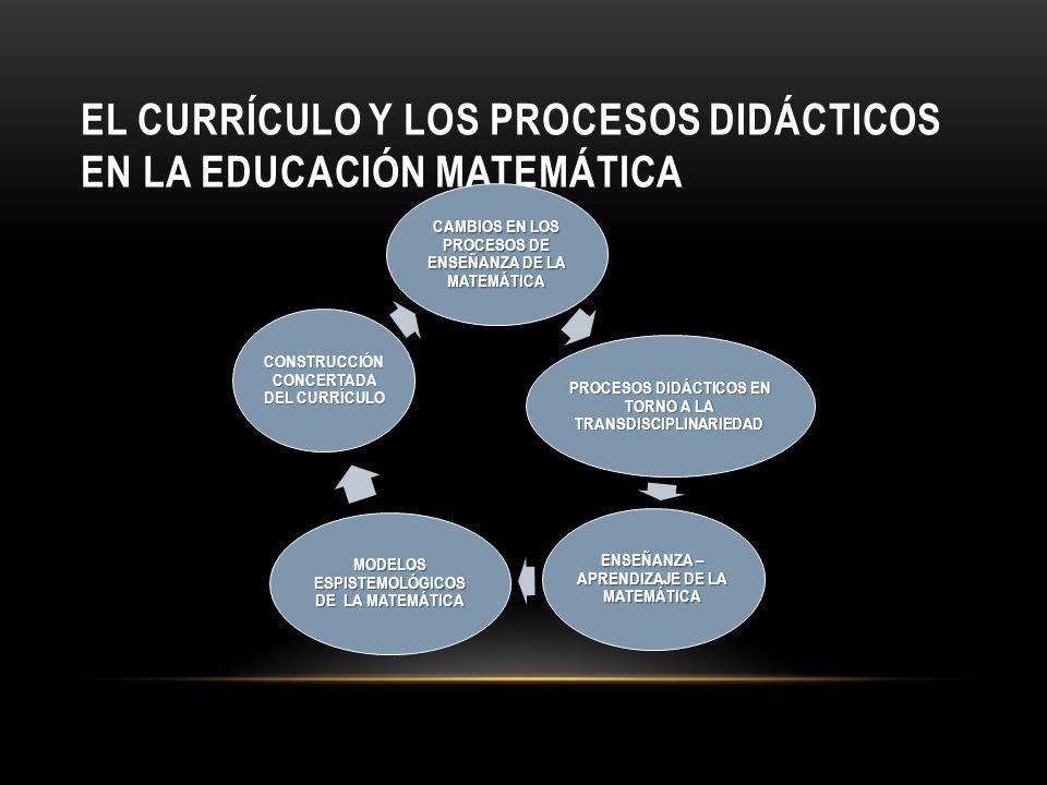 EL CURRÍCULO Y LOS PROCESOS DIDÁCTICOS EN LA EDUCACIÓN MATEMÁTICA