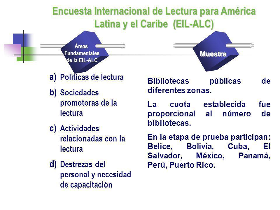 Encuesta Internacional de Lectura para América Latina y el Caribe (EIL-ALC)