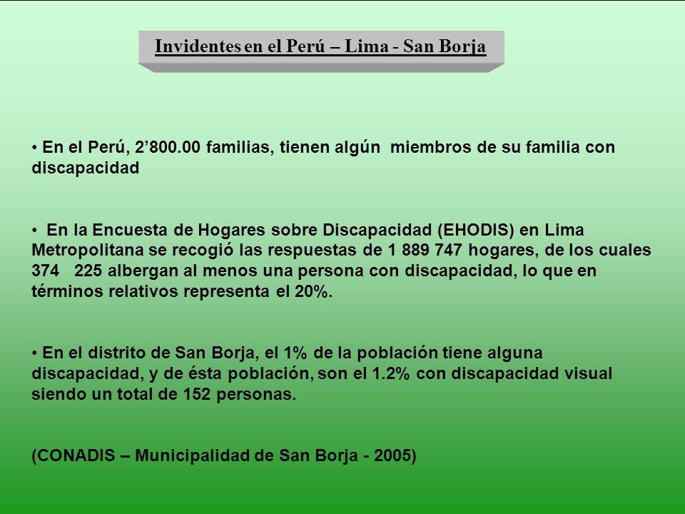 Invidentes en el Perú – Lima - San Borja