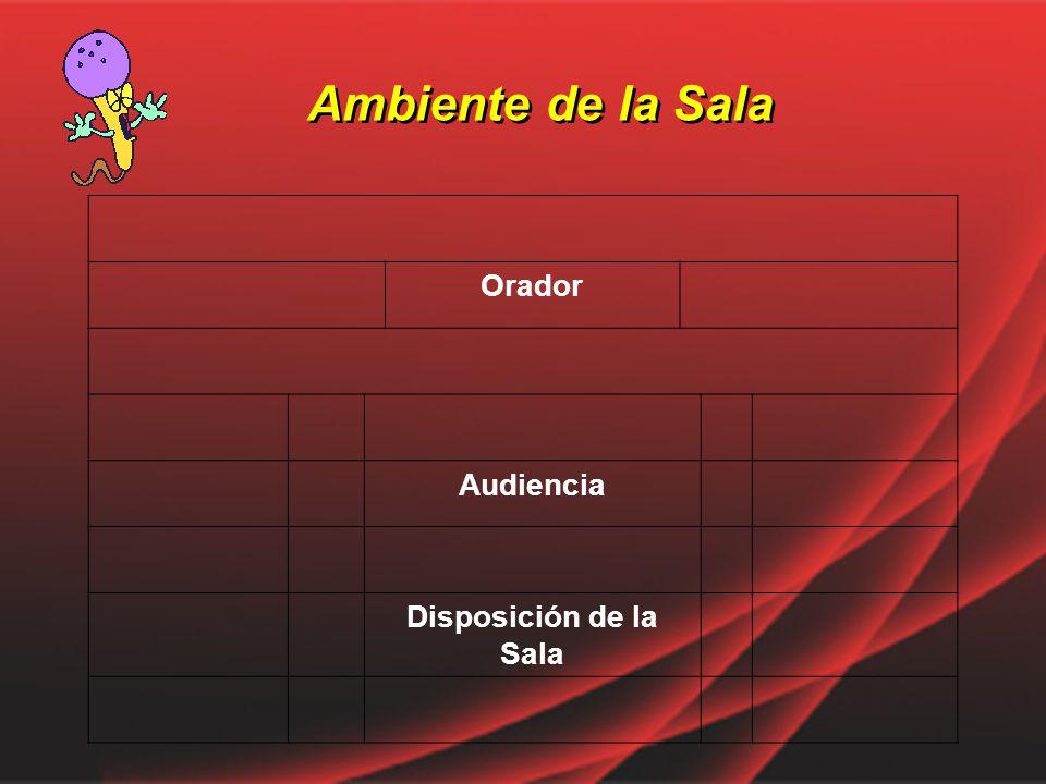 Ambiente de la Sala Orador Audiencia Disposición de la Sala