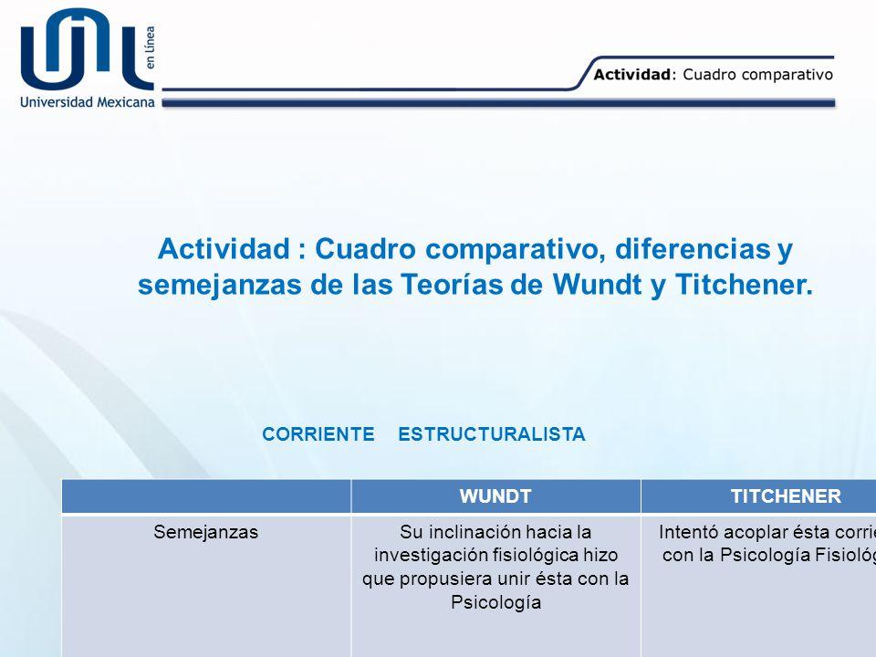 Actividad : Cuadro comparativo, diferencias y semejanzas de las Teorías de Wundt y Titchener.