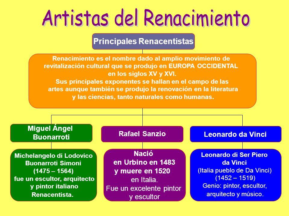 Artistas del Renacimiento