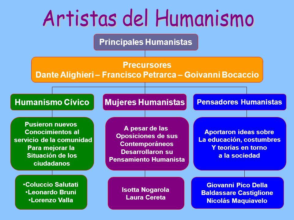 Principales Humanistas