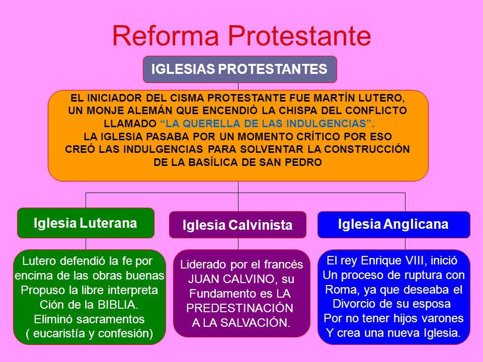 Reforma Protestante IGLESIAS PROTESTANTES Iglesia Luterana