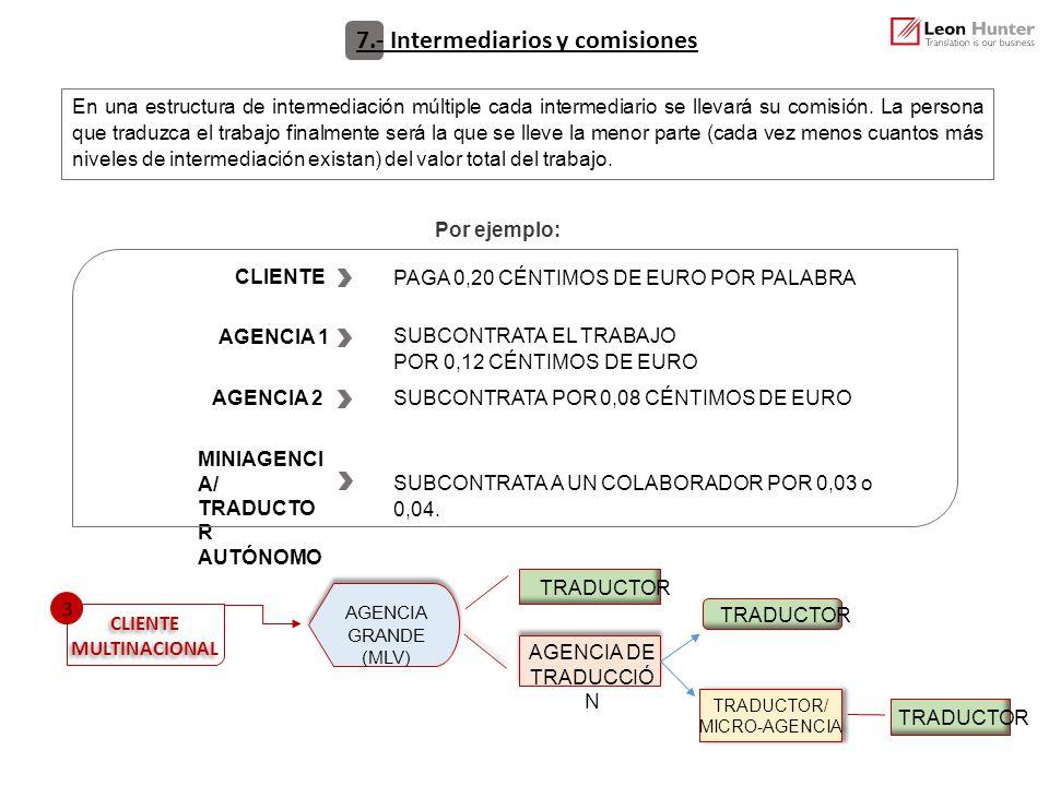 7.- Intermediarios y comisiones