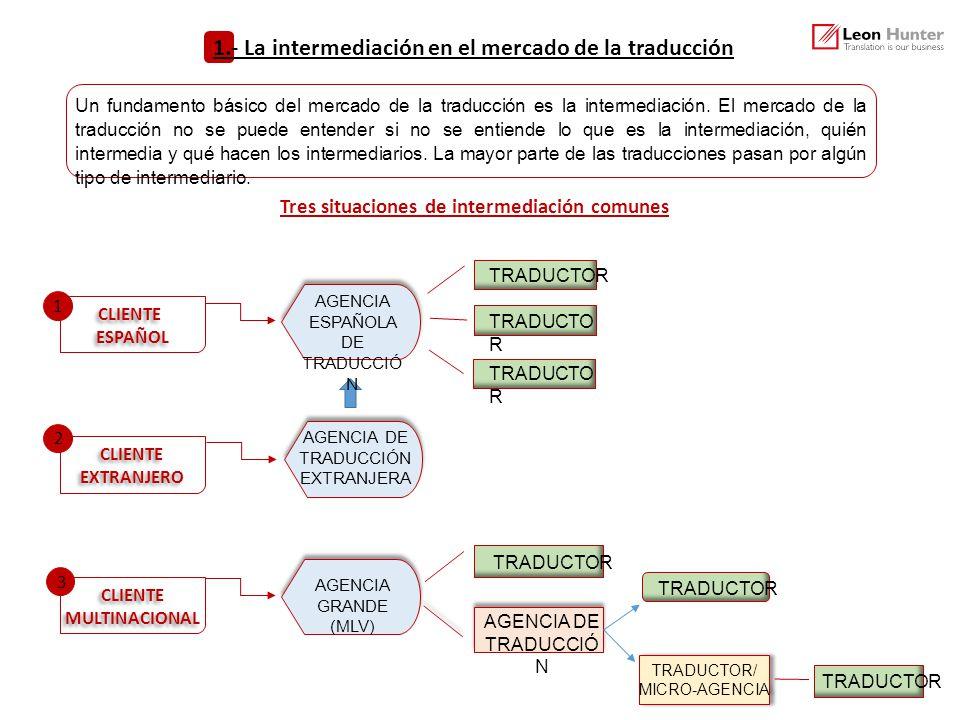 1.- La intermediación en el mercado de la traducción