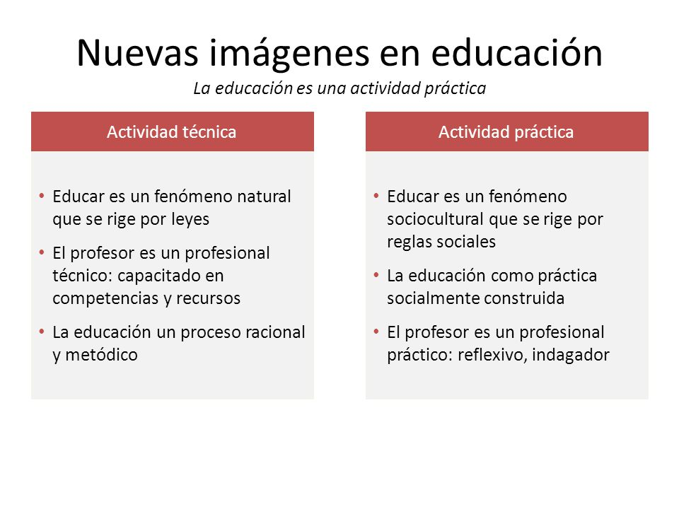 Nuevas imágenes en educación La educación es una actividad práctica