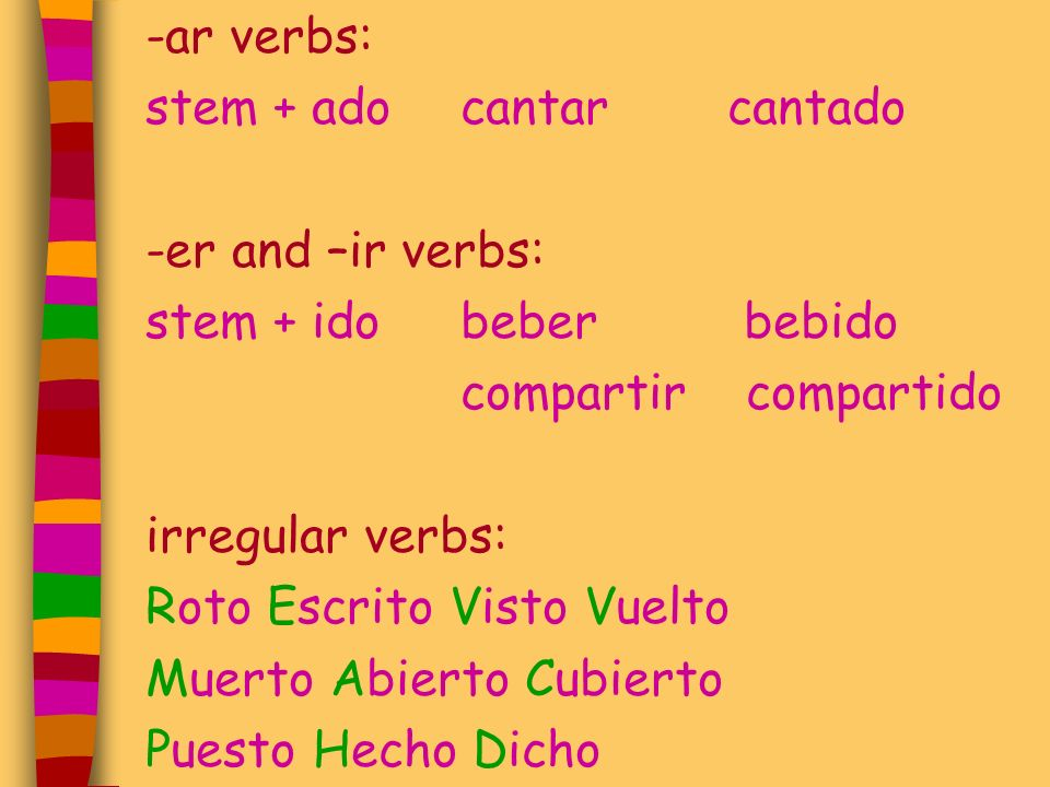 -ar verbs: stem + ado cantar cantado. -er and –ir verbs: stem + ido beber bebido. compartir compartido.