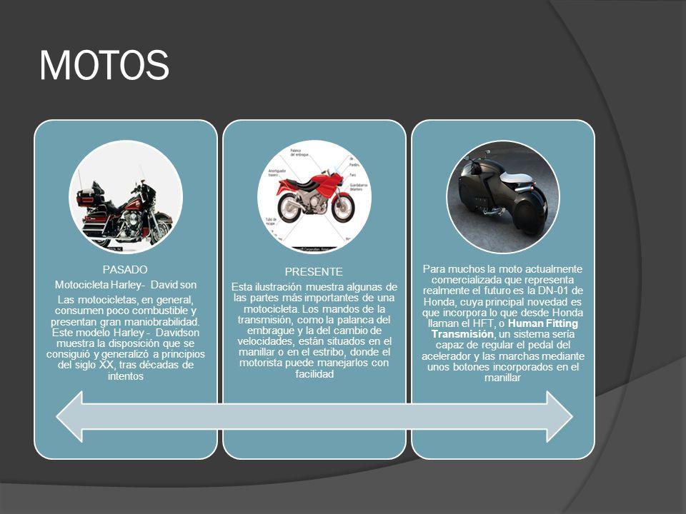 Motocicleta Harley- David son