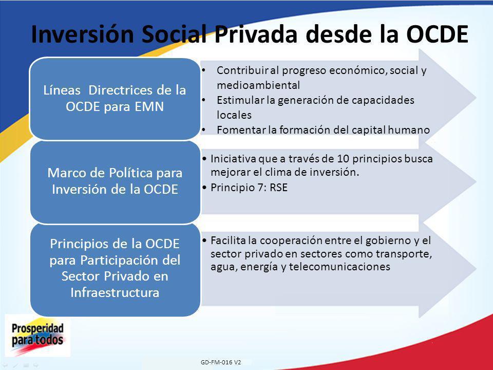 Inversión Social Privada desde la OCDE