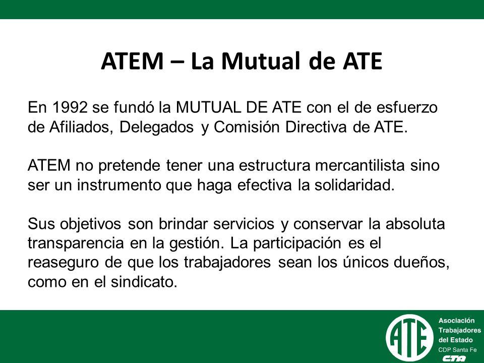 ATEM – La Mutual de ATE